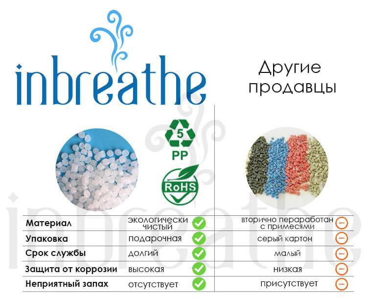 аромадиффузор увлажнитель inbreathe отзывы